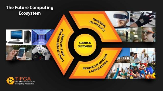 The Future Computing Ecosystem