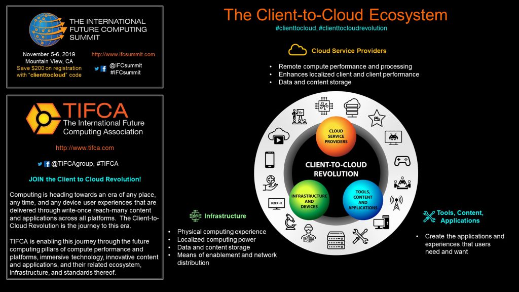 TIFCA' Client to Cloud Ecosystem Slide